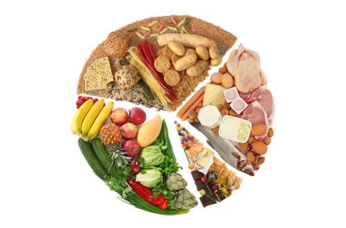 похудение, раздельное питание