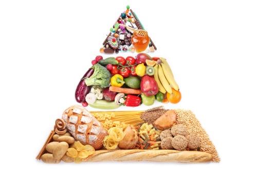 здоровое питание, пирамида