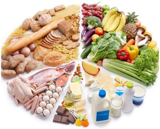 диета, продукты